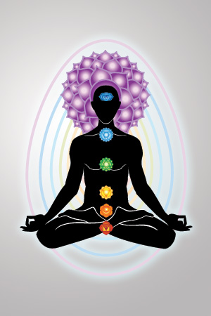 The 7 main chakras and their location in your body